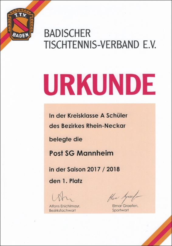 Urkunde_BaTTV_Schüler_Jugend_1.Platz